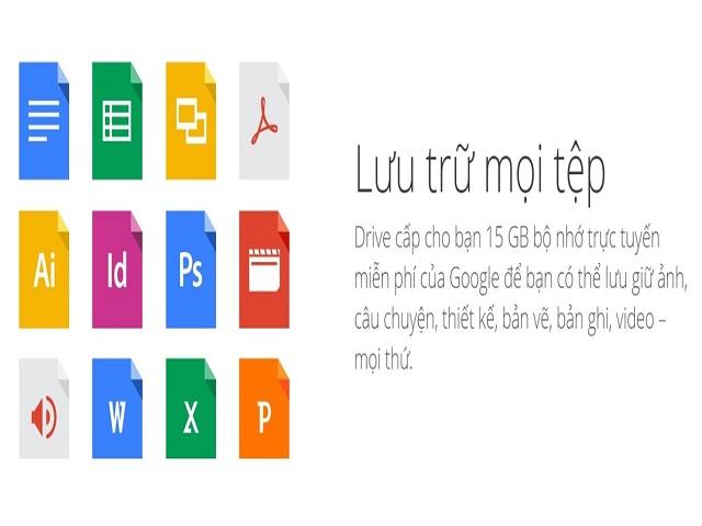Hình ảnh minh họa Google Drive